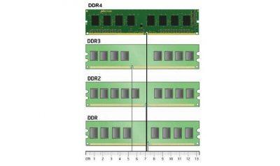 Чем отличается оперативная память ddr3 от ddr4?